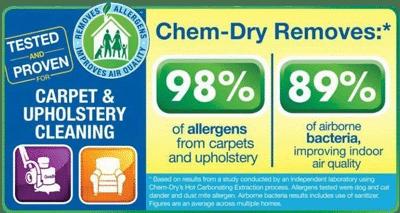 Chem-Dry-franklin-brentwood